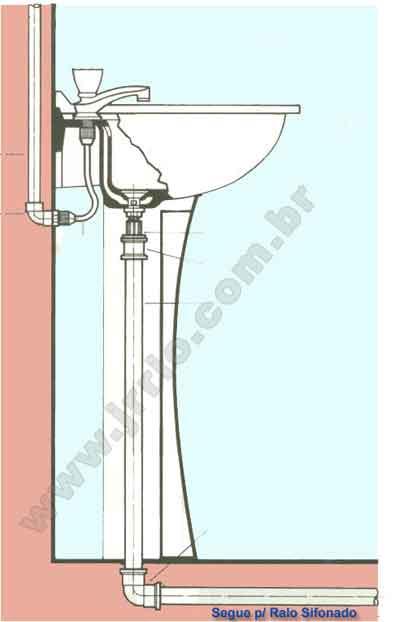 Pia de Coluna  Lavatório de Banheiro  Instalações -> Como Instalar Pia De Banheiro Com Coluna